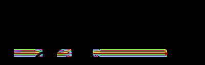 Pièces détachées accessoires Lagostina